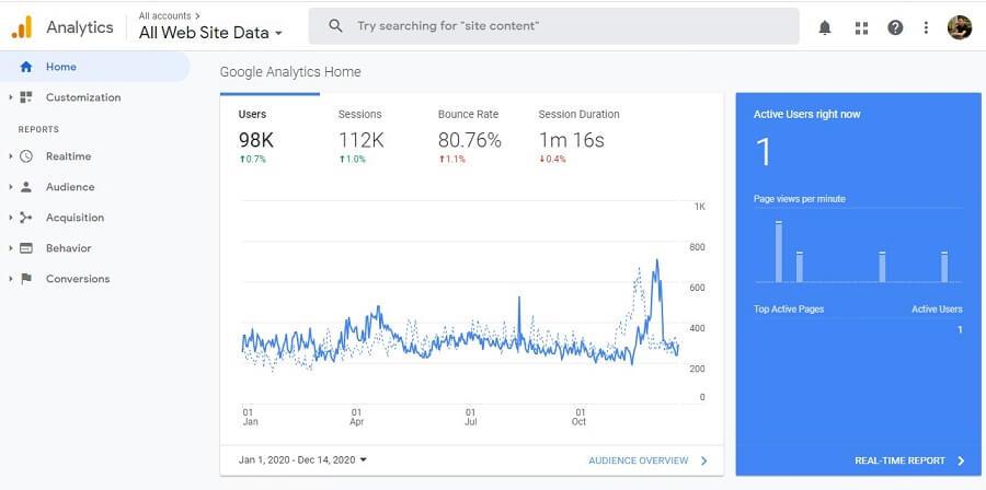 Google Analytics Layout
