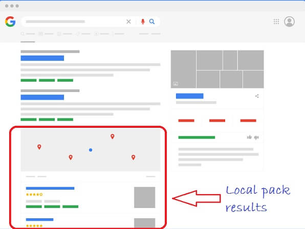 Local Pack Results in Google SERP Illustration