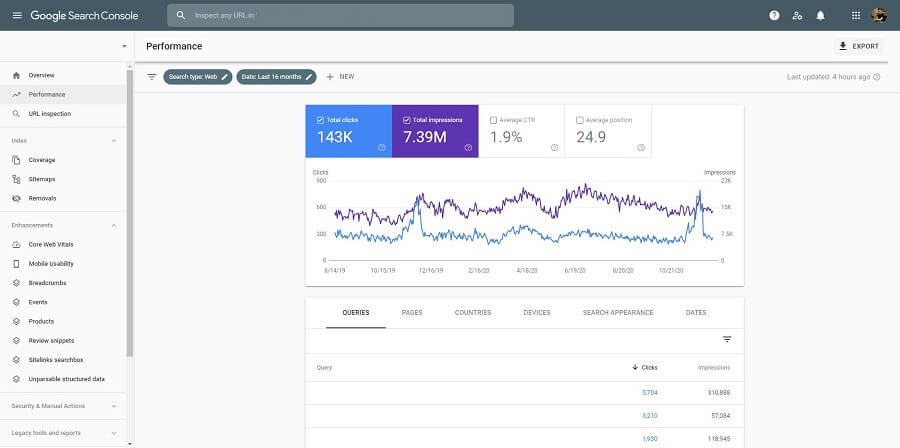Google Search Console Layout