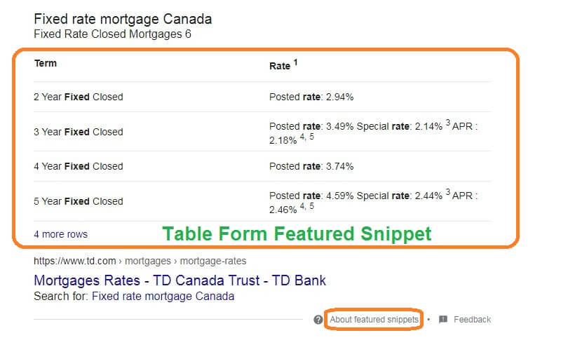 Table form type featured snippet